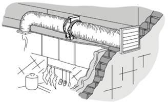 Ventilatoren CATA