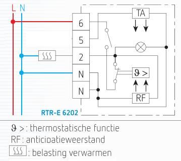 Top Kamerthermostaat zonder chip, noch app, simpel! UG48